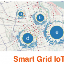 Secure, Resilient and Smart Grid