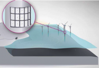 Statoil Plans to Integrate Battery Storage With Floating Offshore Wind